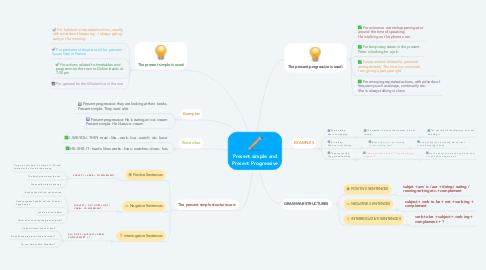 Mind Map: Present simple and Present Progressive