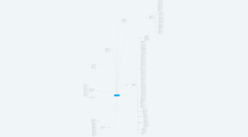 Mind Map: NBC TP 01 - PERÍCIA CONTÁBIL
