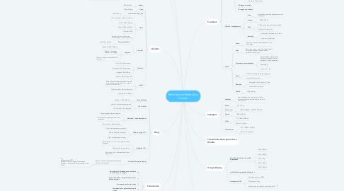 Mind Map: Biblioteca de Redação e Criação