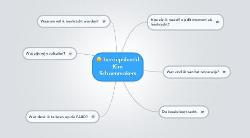 Mind Map: beroepsbeeldKimSchoenmakers