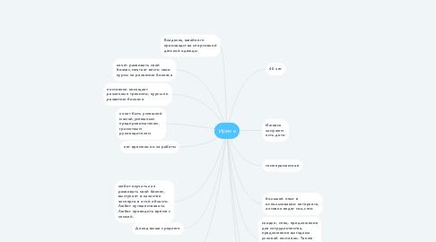 Mind Map: Ирина