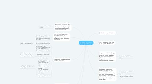 Mind Map: Söömine ja joomine