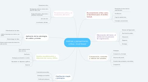 Mind Map: Análisis y pensamiento  crítico: nivel literal