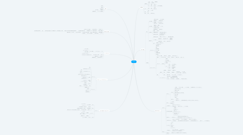 Mind Map: 田和卓