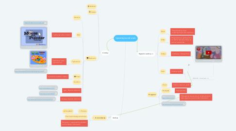 Mind Map: DOMENA Informacije i digitalna tehnologija 1. razred OŠ