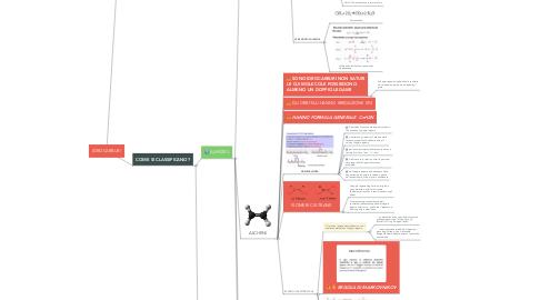 Mind Map: IDROCARBURI
