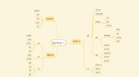 Mind Map: 設計作品