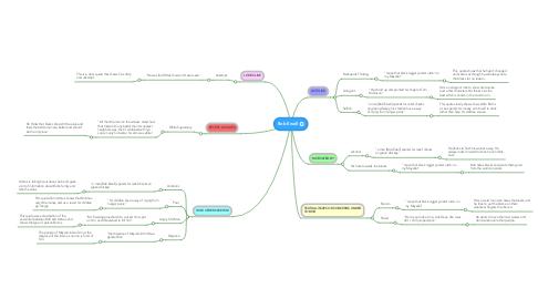 Mind Map: Bob Ewell