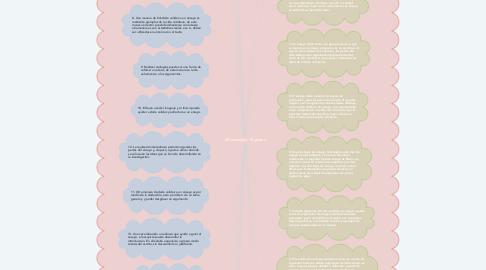 Mind Map: 20 consejos/ 10 pistas