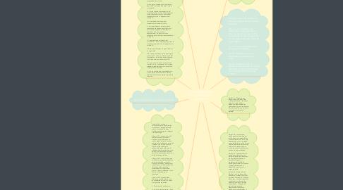Mind Map: LEY GENERAL DE OPRACIONES DE CREDITO