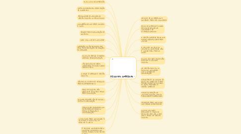 Mind Map: REVISTAS IMPRESSAS
