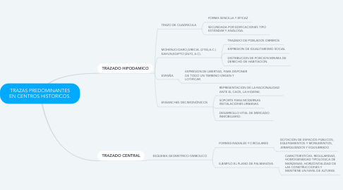 Mind Map: TRAZAS PREDOMINANTES EN CENTROS HISTORICOS.