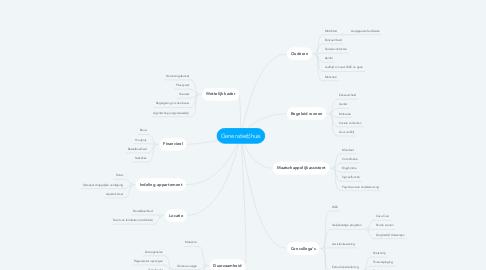 Mind Map: Generatie(t)huis