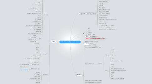 Mind Map: アメブロカスタマイズ作成のときマニュアル10/4