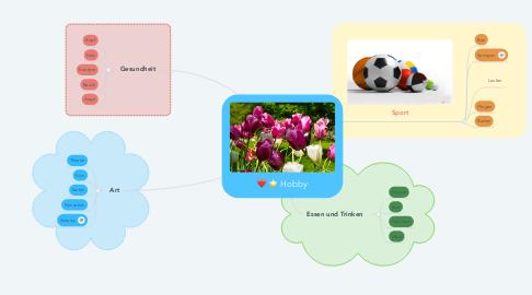 Mind Map: Hobby