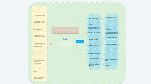 Mind Map: 10 CONSEJOS Y 10 PISTAS PARA HACER UN ENSAYO  -Fernándo Vásquez Rodríguez