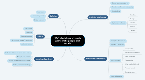 Mind Map: We're building a dystopia just to make people click on ads