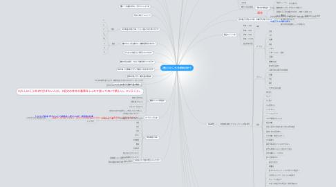 Mind Map: お客さまにしている質問は何か?