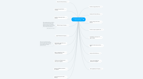 Mind Map: Anywhere Anytime Per Diem Attorneys
