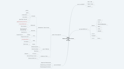 Mind Map: MOOC  Massive Open Online Courses SLO Uta Krope