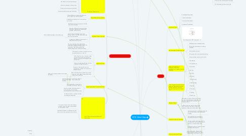 Mind Map: 5015 Mind Map