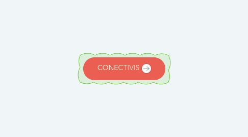Mind Map: CONECTIVIS