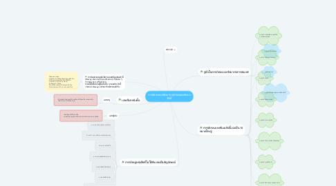 Mind Map: การจัดระบบทรัพยากรสารสนเทศระบบ ดิวอี้