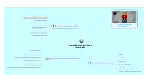 Mind Map: ทักษะการรู้สารสนเทศ (Information Literacy Skills)