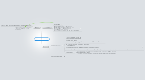 Mind Map: Depression in teenagers