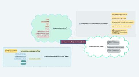 Mind Map: การเก็บรวบรวมข้อมูลสารสนเทศท้องถิ่น