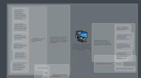 Mind Map: Компьютер — устройство или система, способная выполнять заданную, чётко определённую, изменяемую последовательность операций.