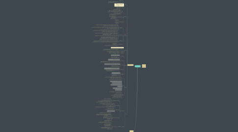 Mind Map: 5. 상위 설계