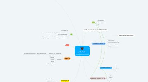 Mind Map: GRUPO 6A Traballo colaborativo con dispositivos móbiles.