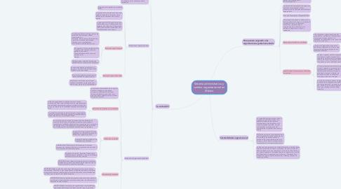 Mind Map: Sistema administrativo y  cambio organizacional en  México