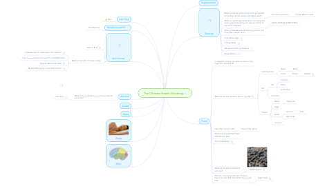 Mind Map: The Ultimate Health Mindmap