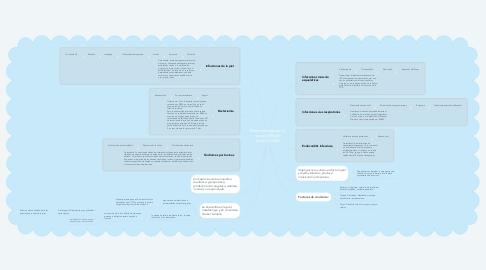 Mind Map: Enfermedades por S. aureus-Mileydi Solarte-UNAD
