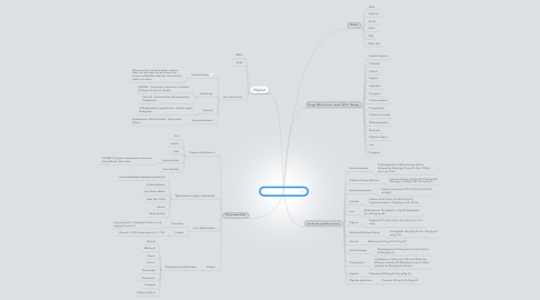 Mind Map: Toxicologic Exposure