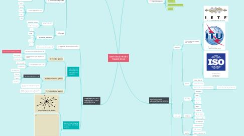 Mind Map: GESTIÓN DE REDES TELEMÁTICAS