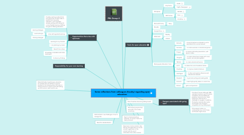 Mind Map: Some reflections from colleagues (faculty) regarding open education: