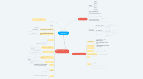 Mind Map: Chapter 8 BLE