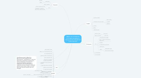 Mind Map: Маркетинг и продажи Фестиваля здорового образа жизни с Альбиной Комиссаровой