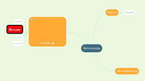 Mind Map: Велосипеды