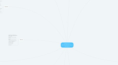 Mind Map: Configuración y administración de equipos informáticos