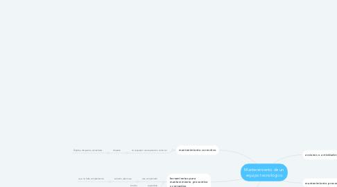 Mind Map: Mantenimiento de un equipo tecnológico