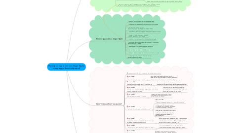 Mind Map: Почему сотрудничество с Alager Digital выгодно для Вашего бизнеса?