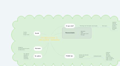 Mind Map: TECNOLOGIAS  E  RELAÇÕES  HUMANA