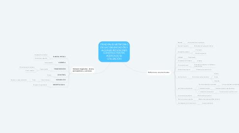 Mind Map: PRINCIPALES METÁFORAS DE LA COMUNICACIÓN Y ALGUNAS REFLEXIONES CONSTRUCTIVISTAS ACERCA DE SU UTILIZACIÓN