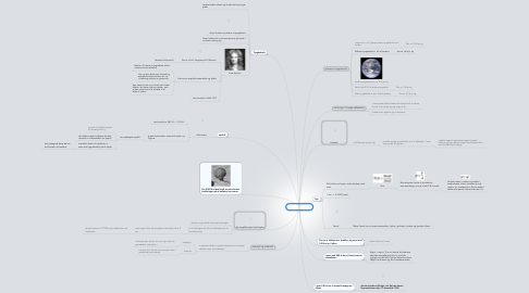 Mind Map: Tryk og opdrift