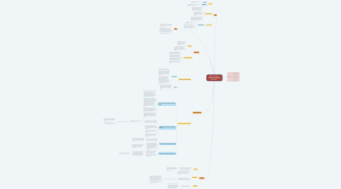 Mind Map: Beller v. Health & Hospital Corp. of Marion County, 703 F.3d 388 (2012) IRAC