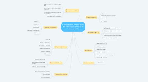 Mind Map: Problemática y Actualidad de la Educación Virtual en Latinoamérica